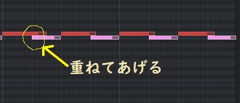 ピアノロール画面拡大
