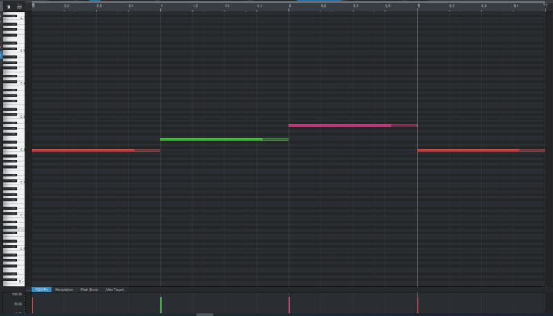 ピアノロール画面